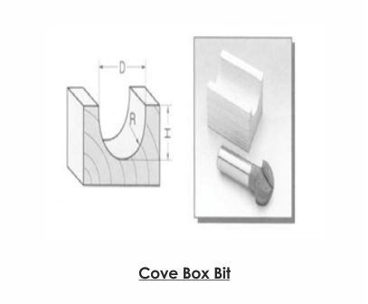 Cove Box Bit