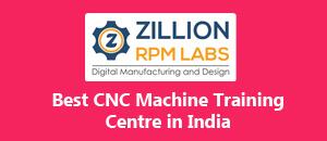 zillion rpm labs